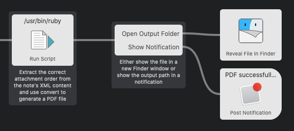 Alfred Workflow Conditional
